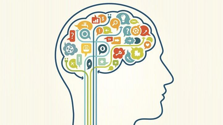 تحقیق روان شناسی شخصیت فرهنگی