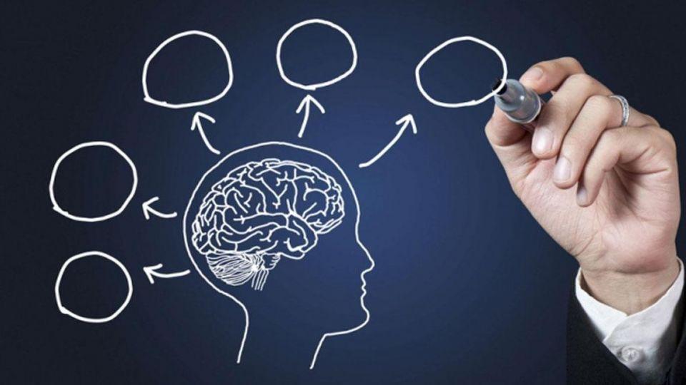 تحقیق بهداشت روان و مهارتهای مقابله با استرس ، اضطراب ، خشم