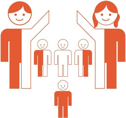 تحقیق بررسی تیپهای شخصیتی  A و B و ارتباط آنها با بیماری تالاسمی ماژور و مینور