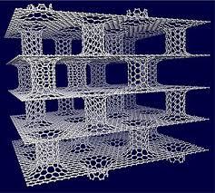 تحلیل و بررسی کاربرد فناوری نانو در مهندسی عمران