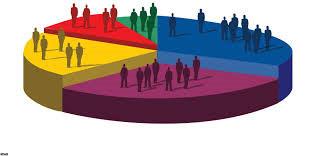 تحلیل و بررسی جمعیت، خصوصیات و ویژگیهای آن
