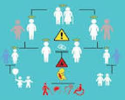 تحلیل و بررسی مقایسه فراوانی ازدواج خویشاوندی در والدین دارای نارسایی بینایی مقطع ابتدایی و دانش آموزان با مقطع دبیرستان شهر تهران
