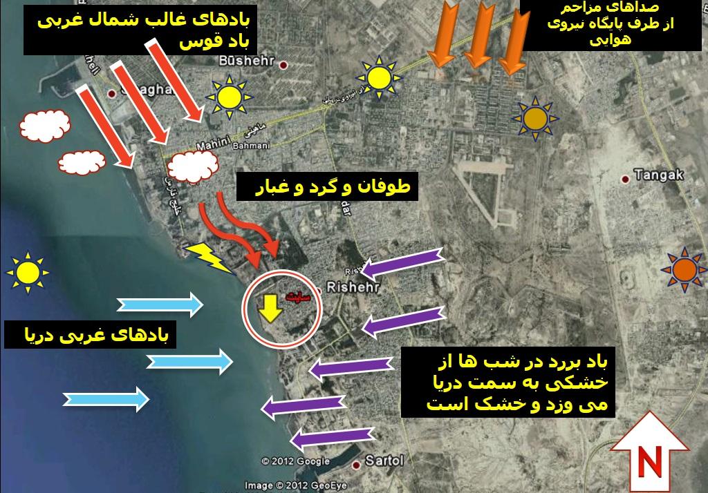 پاورپوینت پروژه تنظیم شرایط محیطی شهرستان بوشهر