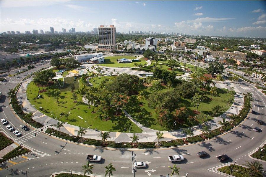 تحقیق تحلیل و بررسی میدان های شهری