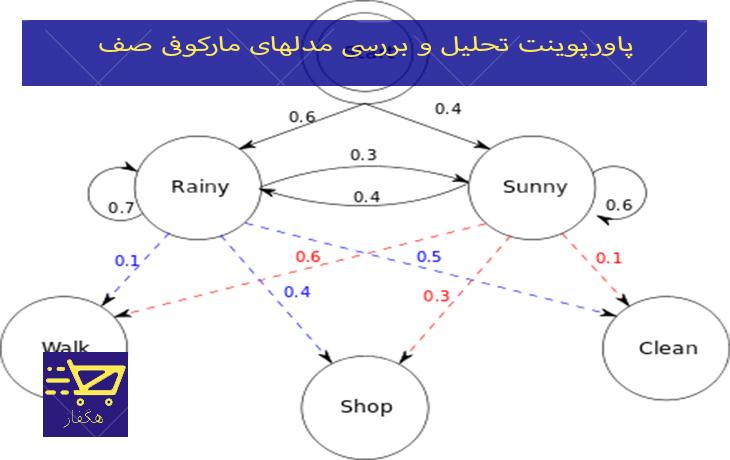 پاورپوینت تحلیل و بررسی مدلهای مارکوفی صف