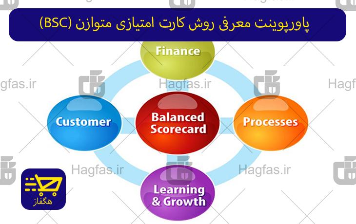 پاورپوینت معرفی روش کارت امتیازی متوازن (BSC)