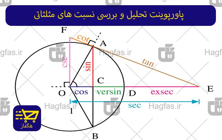 پاورپوینت تحلیل و بررسی نسبت های مثلثاتی