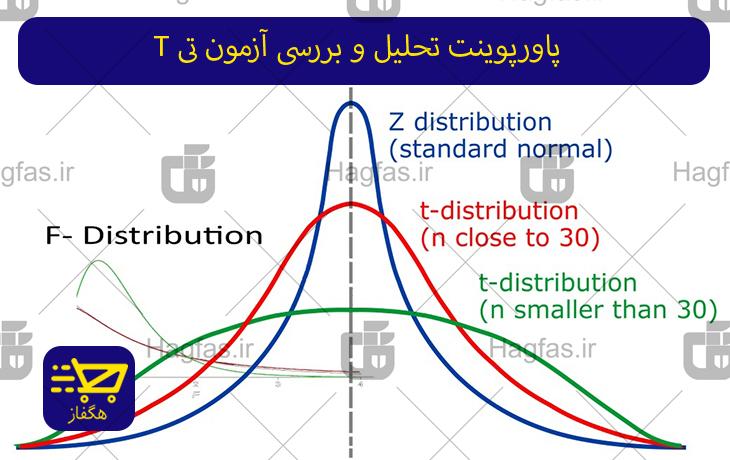 پاورپوینت تحلیل و بررسی آزمون تی T