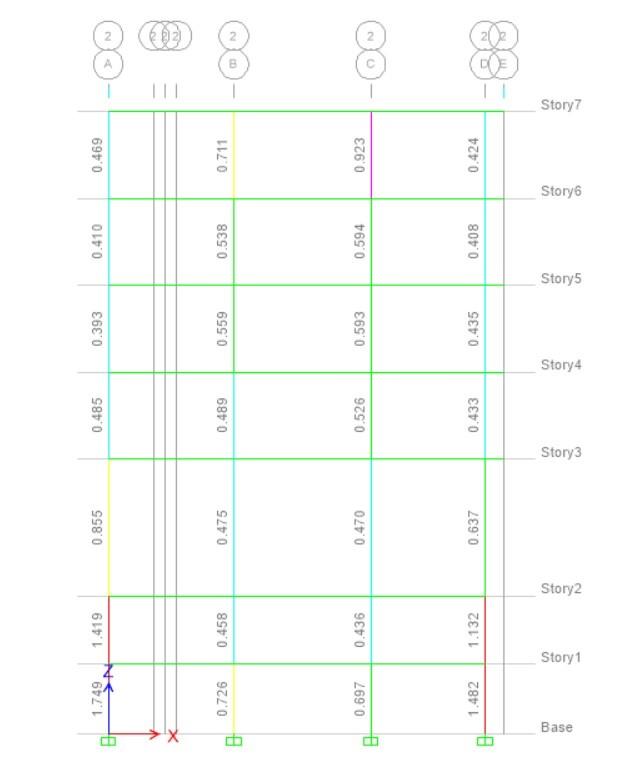 طراحی دستی تیر و ستون بتنی