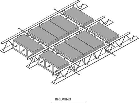 پاورپوینت بررسی پنل سه بعدی 3D PANEL