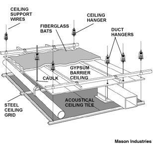 پاورپوینت بررسی آتش سوزی و طراحی ساختمانها