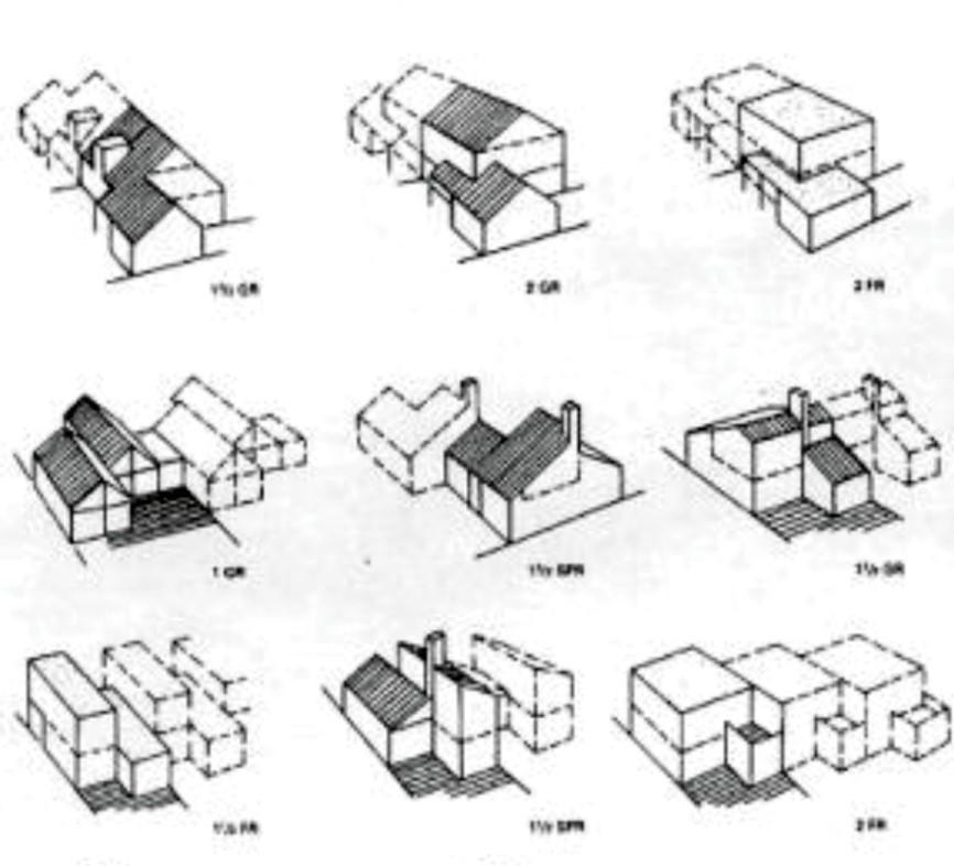 پاورپوینت بررسی الگوهای اصلی و فرعی مسکن